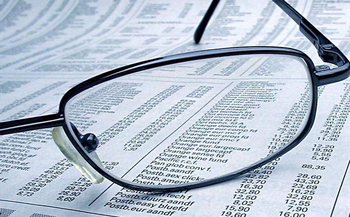 Анализ признаков преднамеренного банкротства