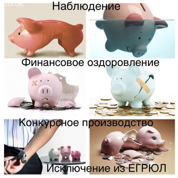 Стадии банкротства
